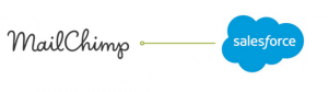 MailChimp logo pointing to Salesforce logo.