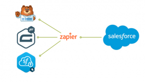 WPForms logo, Gravity Forms logo, and Salesforce form logo pointing to Salesforce logo via Zapier.