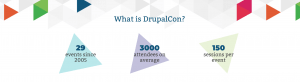 DrupalCon staistics.
