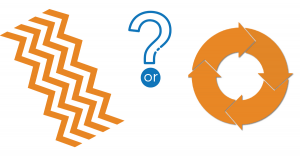Orange waterfall icon and orange cycle icon separated by blue question mark.