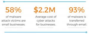 cyber attack statistics.