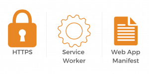 Orange lock, orange gear, and orange document to illustrate HTTPS, Service Worker, and Web App Manifest respectively.